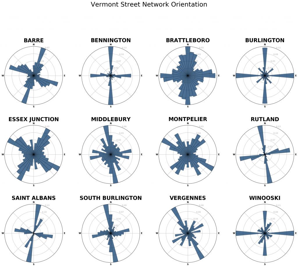 Vermont street network orientation